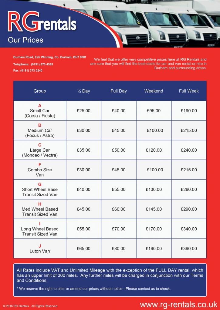 Rentals_Prices